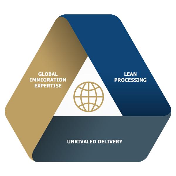 fgi-business-model-2014